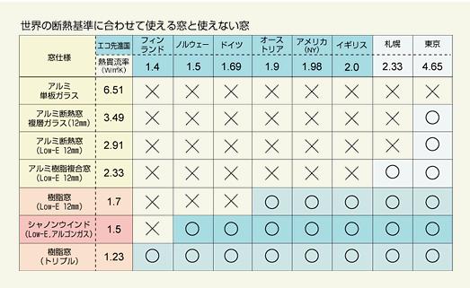 2_atarimae_img01