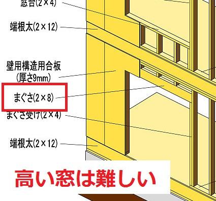 750px-Wakugumikabekouhou_01