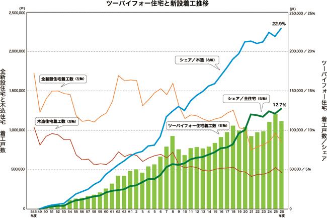 h26_graph
